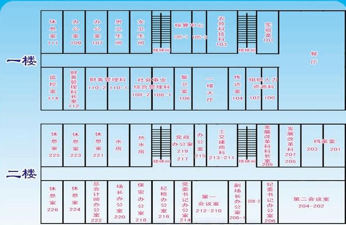 实验场办公楼平面图